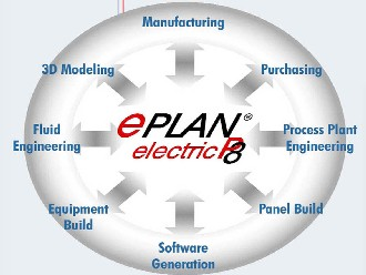 Electrical Products - EPLAN Software